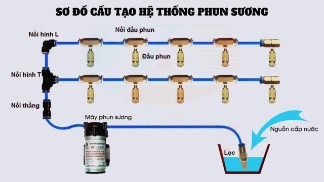 may-phun-suong-4