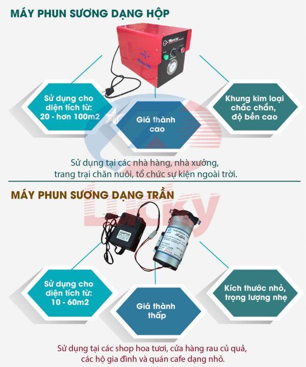 may-phun-suong-10