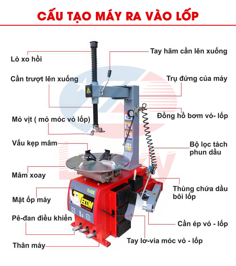 may-ra-vao-lop-3